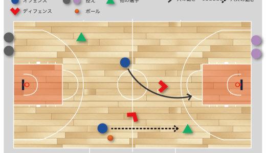 【バスケ 練習メニュー トランジション】 オールコート2対2(ダミー有り)