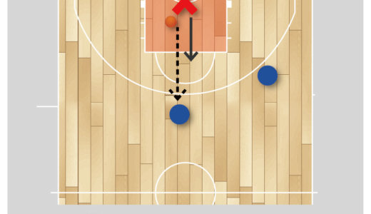 【バスケ 練習メニュー】リアクションシューティング 〜ディフェンスとの間合いを判断〜