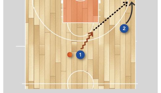【バスケ 練習メニュー スペーシング】ドライブに対する合わせ方 基本3種