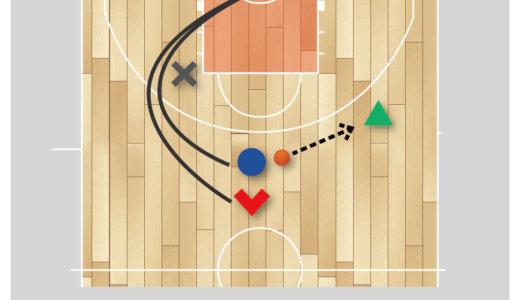 【バスケ 練習メニュー】ポジション別1対1 インサイド2種類 ウィング1種類