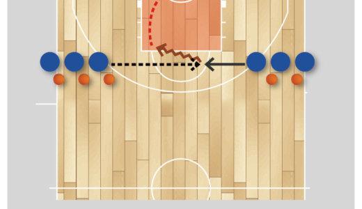 【バスケ 練習メニュー】対面ミートシュート プルアップジャンパー