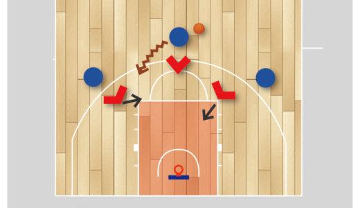 【バスケ 練習メニュー ヘッジ】ヘッジディフェンスの3対3(ハーフコート)