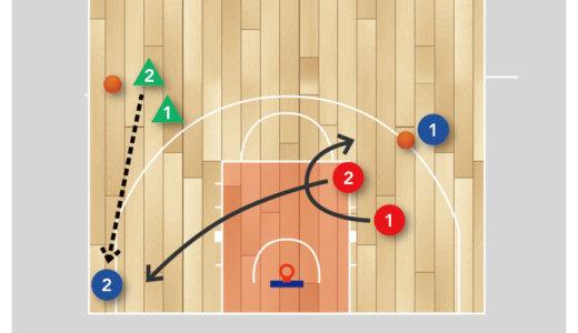 【バスケ 練習メニュー 1対1】2箇所でのクローズアウト1対1