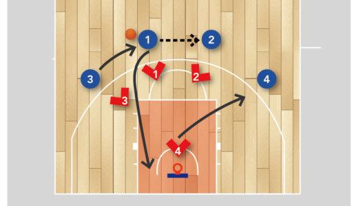 【バスケ 練習メニュー ディフェンス】マンツーマンディフェンスのポジションを学ぶ