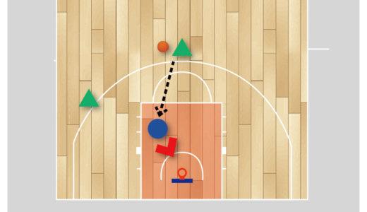 【バスケ 練習メニュー インサイド】ローポスト1対1