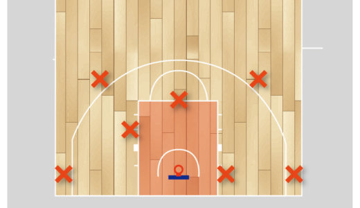 【バスケ 練習メニュー】7ヶ所シューティングゲーム
