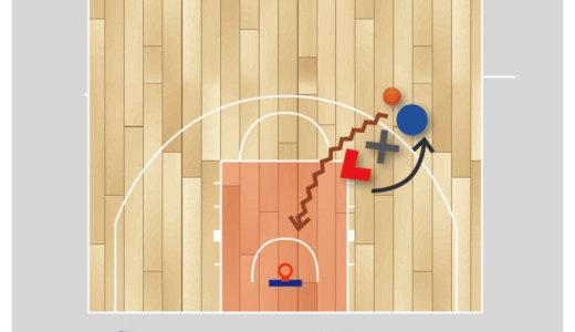 【バスケ 練習メニュー ピック&ロール】 椅子を挟んだ1対1
