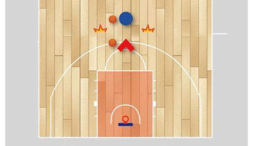 【バスケ 練習メニュー 1対1】 リズムを変える1対1