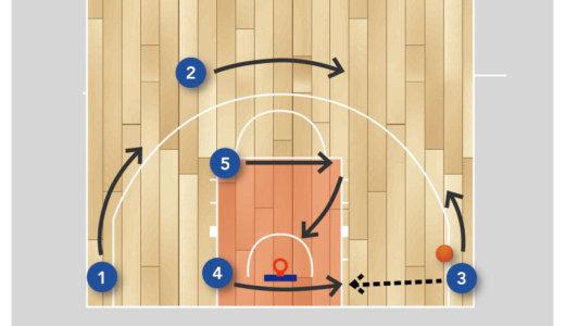 【バスケ 練習メニュー オフェンス】 ダブルポストのゾーンオフェンス 2-3対策