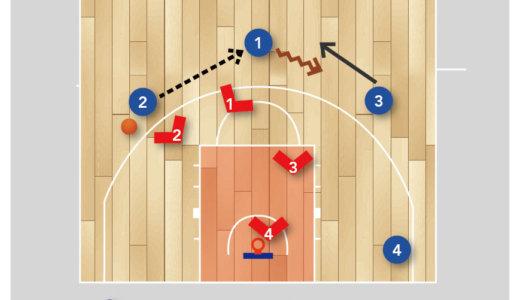 【バスケ 練習メニュー オフェンス】 ハンドオフとスペーシングによるハーフコートオフェンス