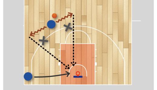 【バスケ 練習メニュー パス】 タイミングを合わせたピンポイントパス