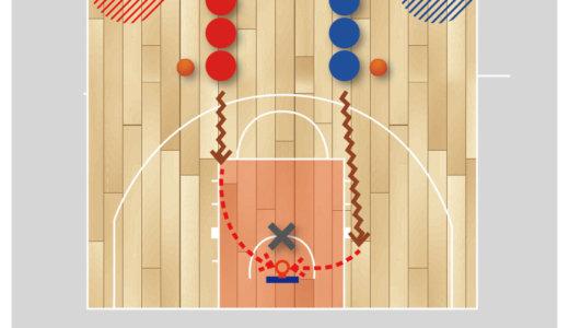 【バスケ 練習メニュー シュート】 正確なプルアップジャンパー 3分シューティングゲーム