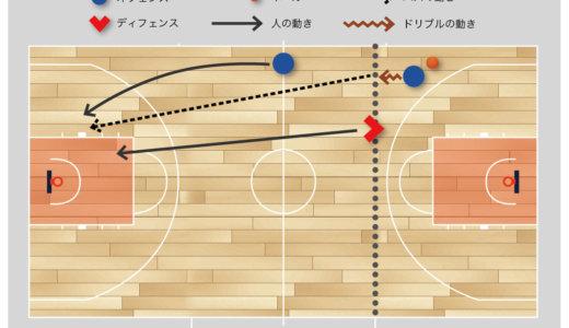 【バスケ 練習メニュー パス】 距離感と判断を養うタッチダウンパス 速攻