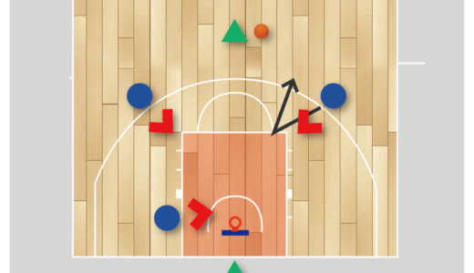 【バスケ 練習メニュー オフェンス】コートの状況を認知・把握するスキルを高める3対3