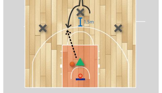 【バスケ 練習メニュー】 振り切る動きから1モーションでシュート