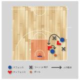 【バスケ 練習メニュー オフェンス】 ポストとウィングの2on2〜ポスト起点〜